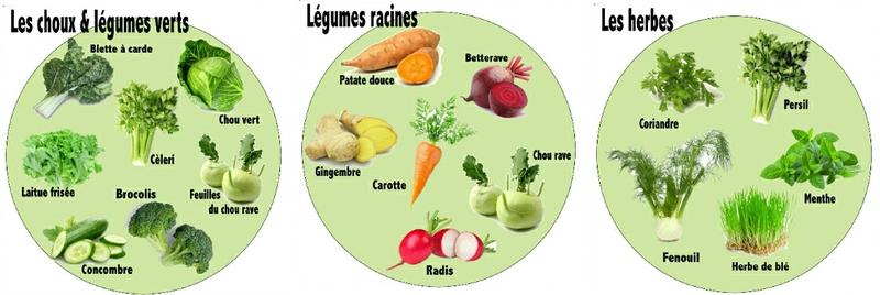 trio legumes (scrap)